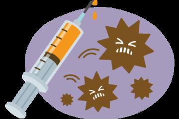 「がんワクチン療法と樹状細胞《偶然と強制》 Vol.17」記事内の画像